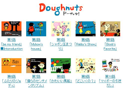 doughnuts2.PNG